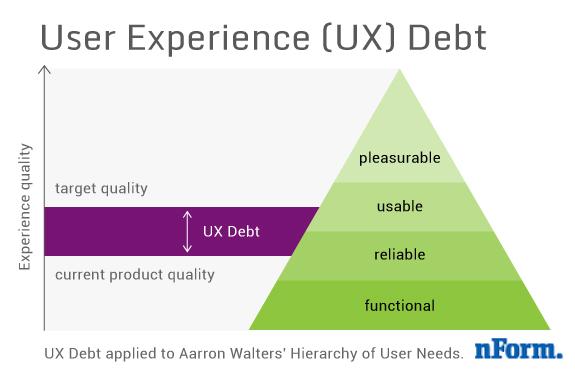 ux-debt3